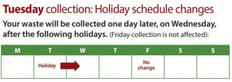 Christmas and New Year's  Waste Collection Schedules for the Kerr Village BIA