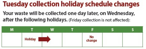 Thanksgiving Holiday Collection Schedule - October 8th
